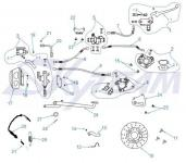 -6/EU4 CBS-Bremssystem