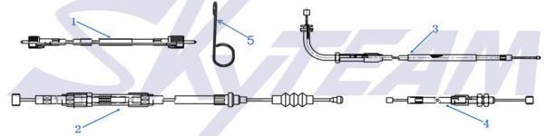 Kabelzüge PBR